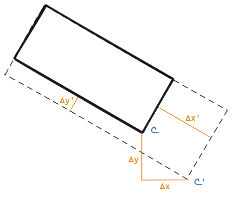 Estimating size change on a rotated rectangle